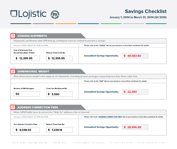 Lojistic Shipping Savings Checklist